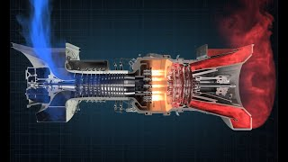 How a Gas Turbine Works - Solar Turbines Video