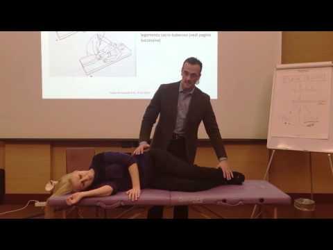Il trattamento della colonna vertebrale nel Military Medical Academy