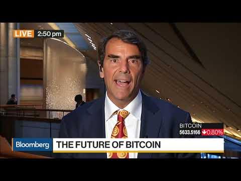 Cme bitcoin prekybos apimtis