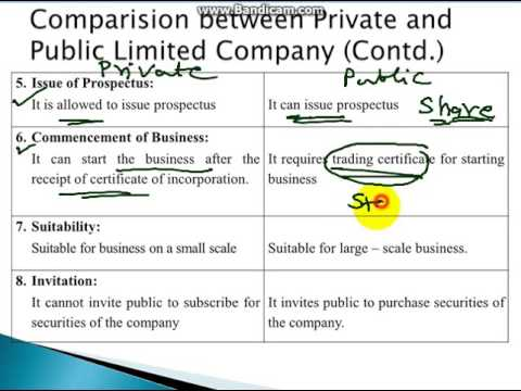 COMPARISON BETWEEN PUBLIC AND PRIVATE LIMITED COMPANY