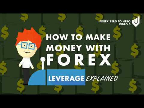 How to Make Money With Forex —  Leverage Explained (Part 3)