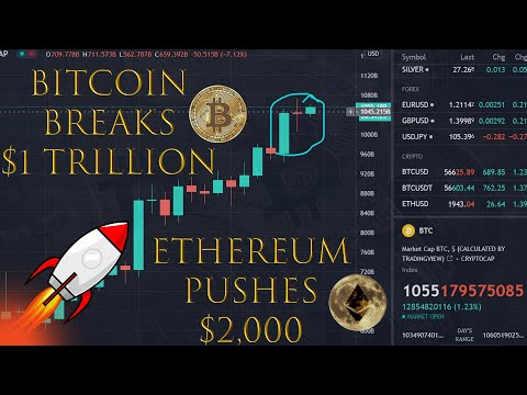 Bitcoin trading uk
