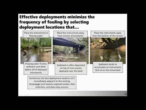 Continuous Water-Quality Monitor Deployment Techniques