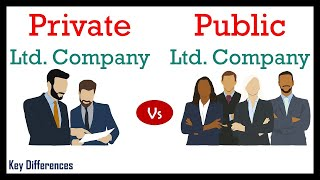 Private vs Public limited company: Difference between them with definition & comparison chart