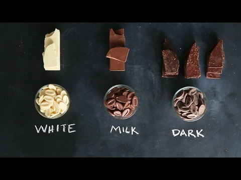 Which Chocolate Should I Use?- Kitchen Conundrums with Thomas Joseph