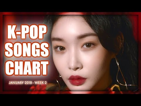 K-POP SONGS CHART | JANUARY 2019 (WEEK 2)