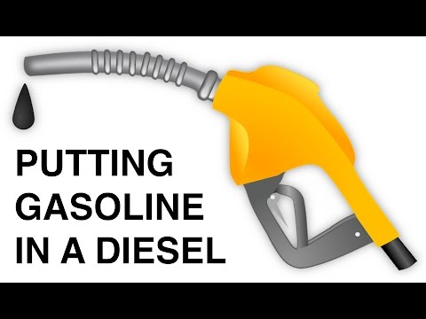 Kia rio auf welchem Benzin des Betriebs