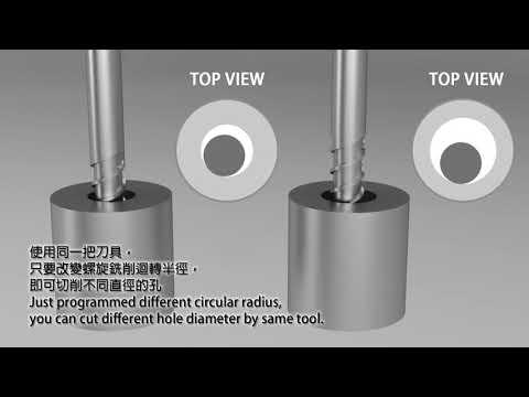 不鏽鋼鑽孔,不再纏屑;自動化加工,不再停機! Drill Stainless Steel Without Swarf Wrapping, Ideal For Automation Production