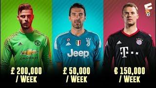 Top 30 Goalkeeper And Their Salary Per Week In 2018 ⚽ Footchampion