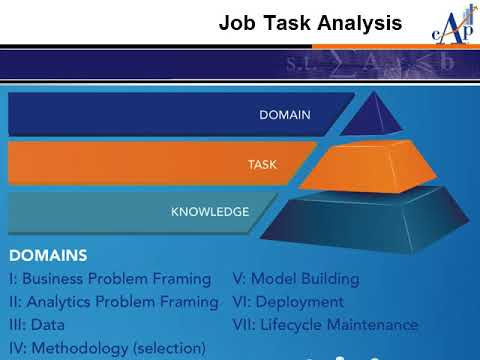 Certified Analytics Professional Refresher - Methodology Selection ...
