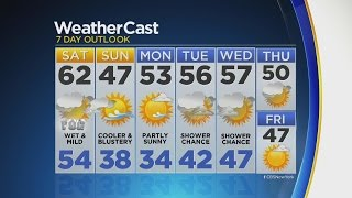Evening Weather 2/24: Looking Good