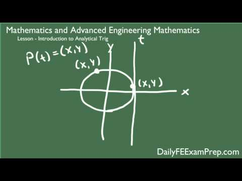 Daily FE Exam Prep - Lesson 01 - Introduction to Analytical ...