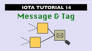 IOTA tutorial 14: Message and Tag