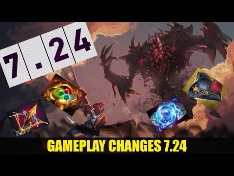 Dota 2 Videos Watch Dota 2 Videos Created By Fans On Dotafire