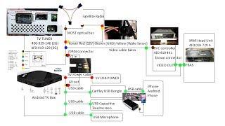 mmi 2g high upgrade - मुफ्त ऑनलाइन वीडियो