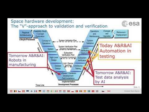 Aereospaziale, Automazione industriale, Intelligenza artificiale