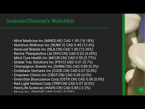 InvestorChannel's Psychedelics Watchlist Update for Monday, November 23, 2020, 15:05 EST