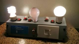 LED Bulbs: LED Light Bulbs Vs Other Light Bulbs