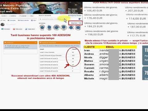 Soldi per fare soldi su Internet