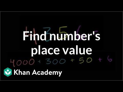 finding place value video place value khan academy rh khanacademy org
