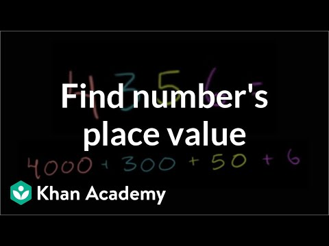 A thumbnail for: Place value and rounding