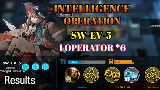 Jessica  - (Arknights) - [Arknights Event] Intelligence Operation SW-EV-5 | Sub Indo