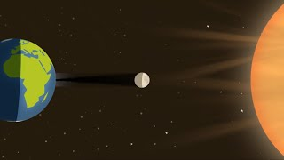 The Moon's Role in a Solar Eclipse