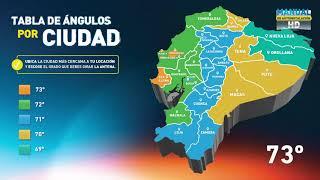 DIRECTV® Prepago HD – Instalación Del KIT - Ecuador