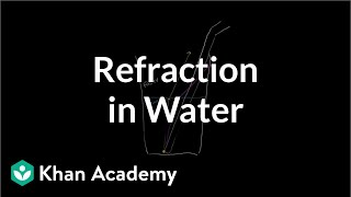 Refraction in Water
