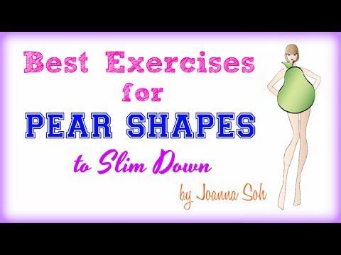 Pierderea în greutate și relațiile