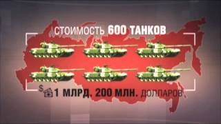 Гражданская оборона 10.03. - Сколько стоит для России один день войны?