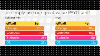 GiffGaff- Cheap UK Network