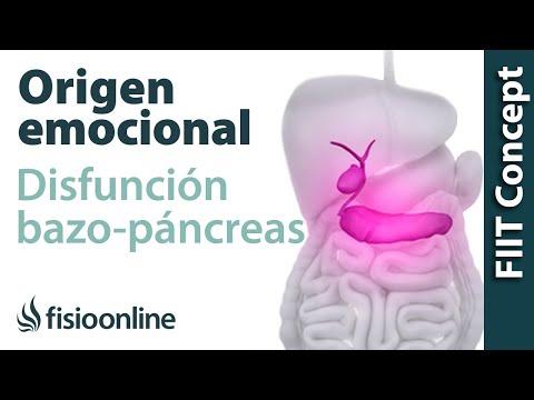 Cancer endometrial symptoms