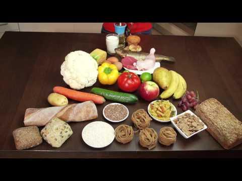 Ćwiczenia, aby usunąć tłuszcz z brzucha i rąk