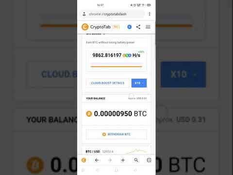 Crypto exchange hitelezés