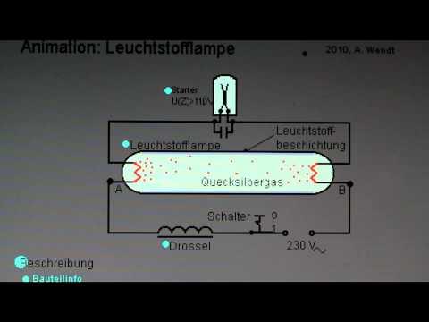 Leuchtstofflampe (vereinfacht')