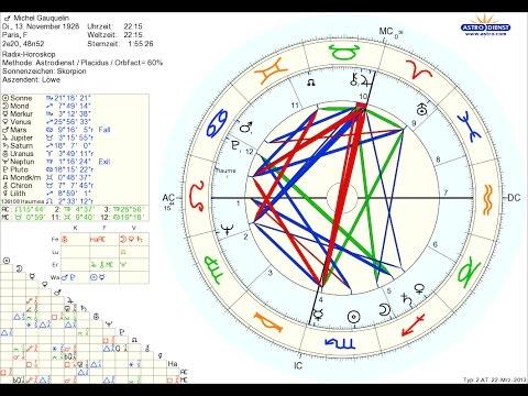 Сайт астролога евдокимовой