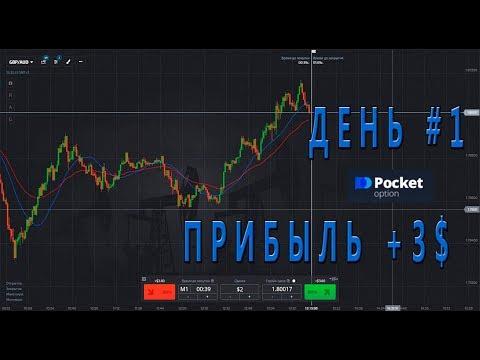 Инвестиция в биткоин без