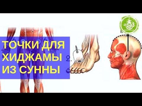 Черный тмин масло при хроническом простатите