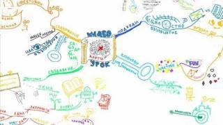 Видео-урок за мисловни карти