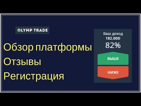 Торговля опционами по новостям