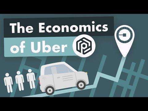 mp4 Business Plan Uber, download Business Plan Uber video klip Business Plan Uber
