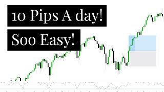 10 Pips A Day Strategy! Forex Scalping Strategy