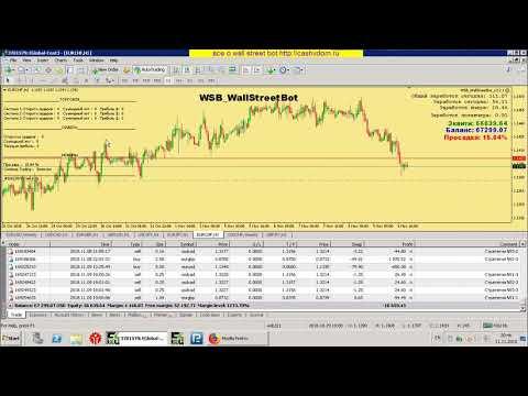Услуги брокера на бирже отзывы и комментарии