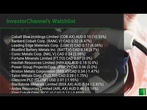 InvestorChannel's Cobalt Watchlist Update for Friday, October 30, 2020, 16:05 EST