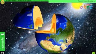สื่อการเรียนการสอน การสร้างแบบจำลองโครงสร้างและองค์ประกอบของโลก ม.2 วิทยาศาสตร์