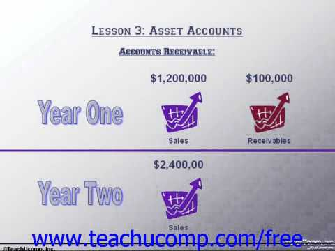 Accounting Tutorial Accounts Receivable Training Lesson 3.3 ...