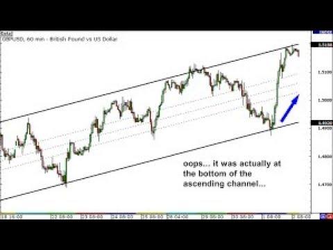 Grafici o linee di tendenza