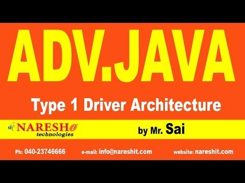 Type 1 Driver Architecture | Advanced Java Training Tutorial | Mr ...