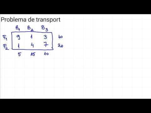 Tranzacționarea opțiunilor binare după tendință